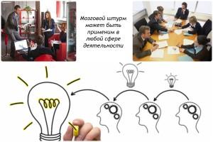коллаж: 2 картинки, где люди совещаются и схема с загоревшейся лампочкой, символом идеи
