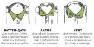Виды воротников рубашек