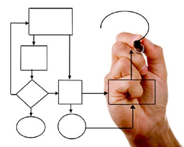 Этапы формирования профессиональных компетенций